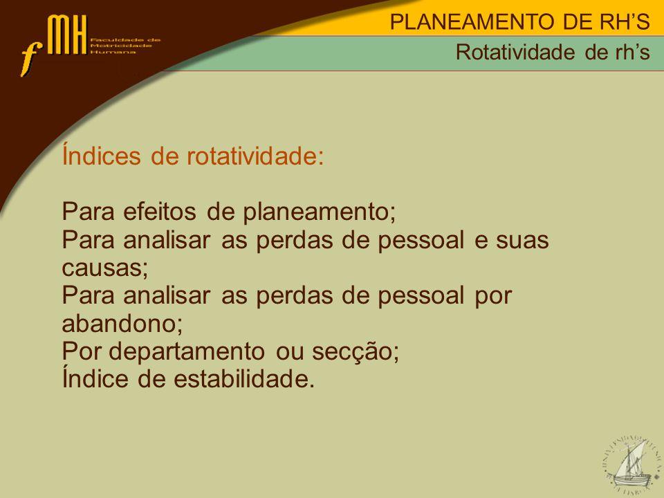 PLANEAMENTO DE RHS Índices de rotatividade: Para efeitos de planeamento; Para analisar as perdas de pessoal e suas causas; Para analisar as perdas de