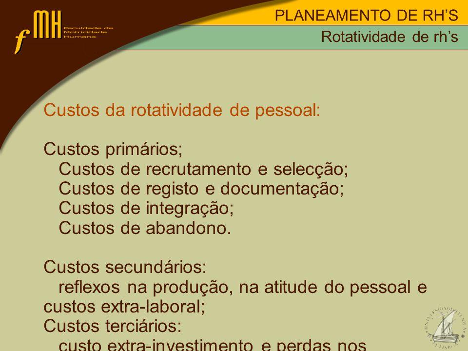 PLANEAMENTO DE RHS Custos da rotatividade de pessoal: Custos primários; Custos de recrutamento e selecção; Custos de registo e documentação; Custos de