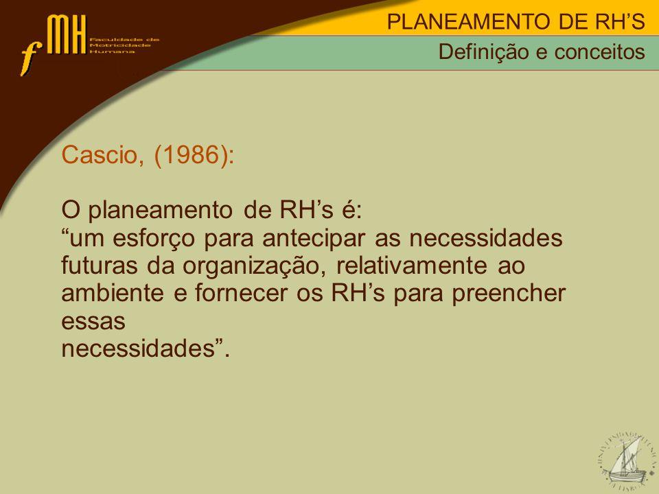 Cascio, (1986): O planeamento de RHs é: um esforço para antecipar as necessidades futuras da organização, relativamente ao ambiente e fornecer os RHs