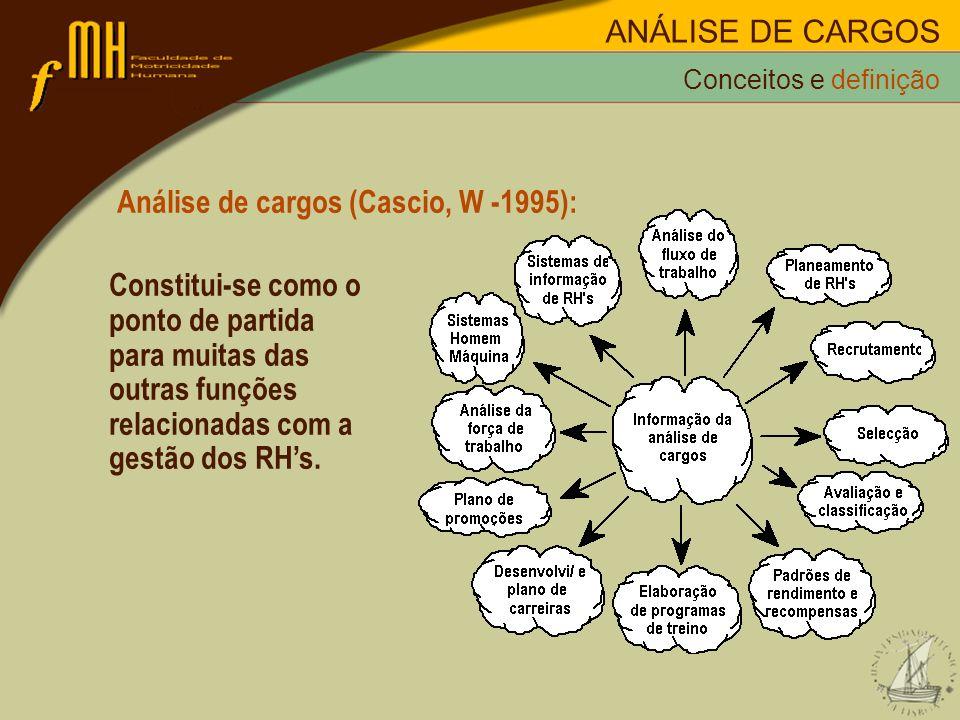 Análise de cargos (Cascio, W -1995): Constitui-se como o ponto de partida para muitas das outras funções relacionadas com a gestão dos RHs. Conceitos