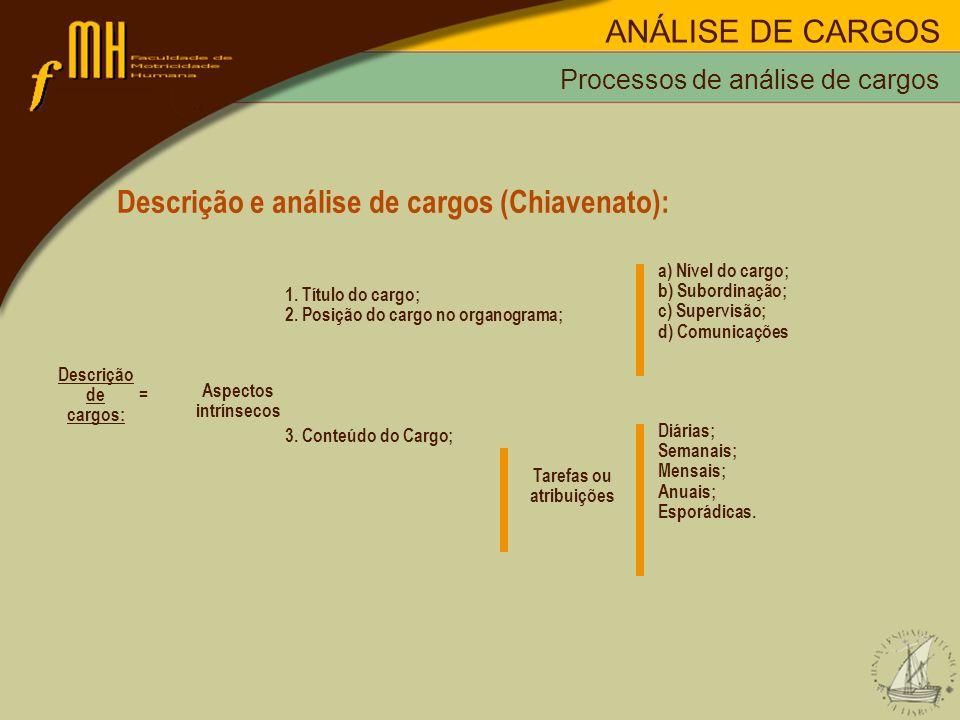 Processos de análise de cargos Descrição e análise de cargos (Chiavenato): Aspectos intrínsecos 1. Título do cargo; 2. Posição do cargo no organograma