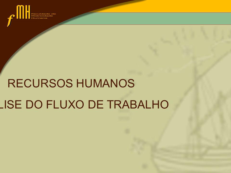 RECURSOS HUMANOS ANÁLISE DO FLUXO DE TRABALHO