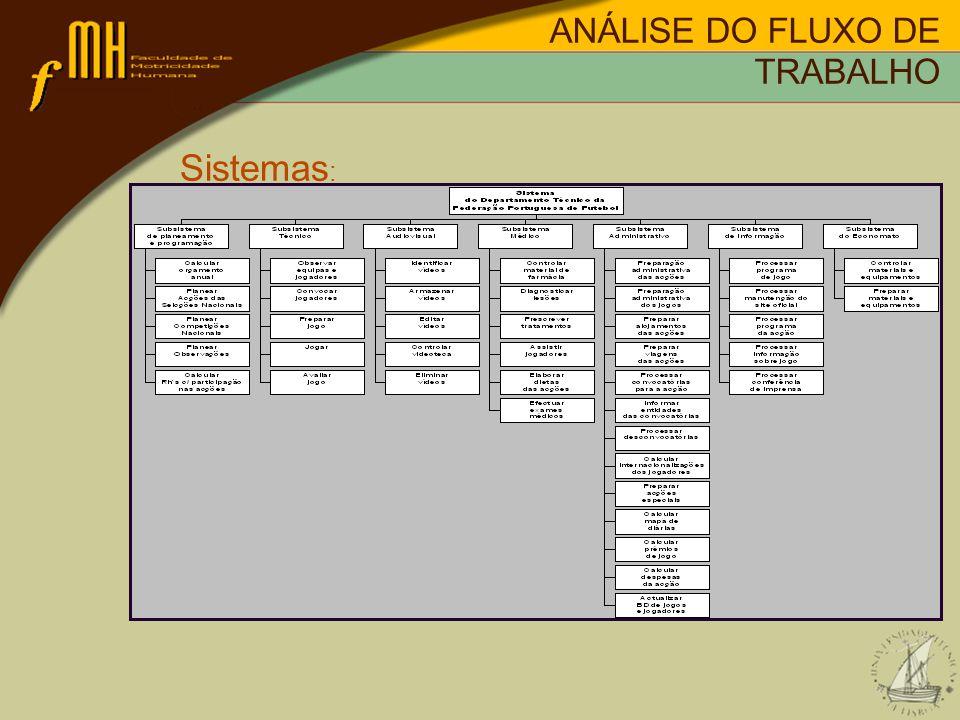 ANÁLISE DO FLUXO DE TRABALHO Sistemas :