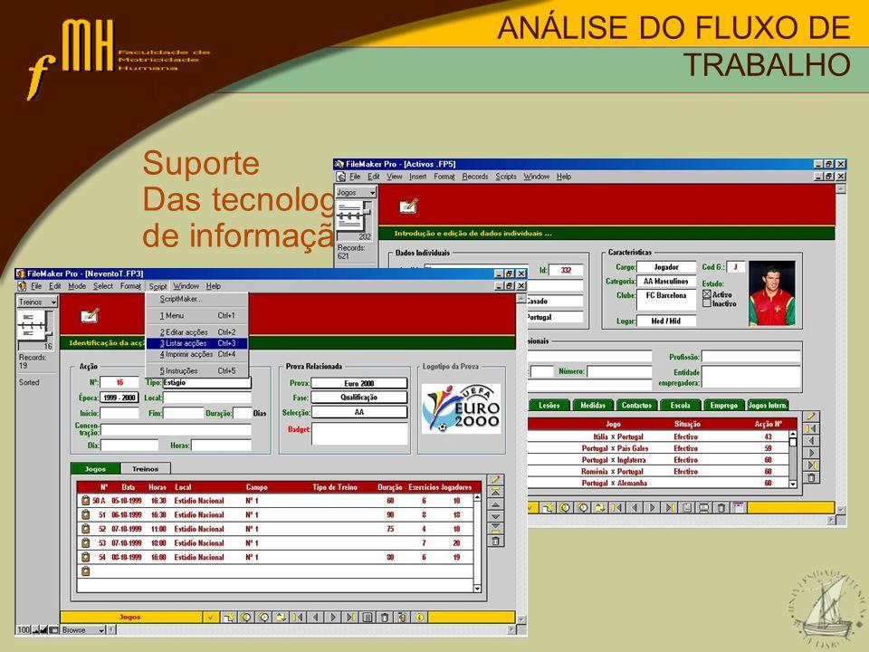 ANÁLISE DO FLUXO DE TRABALHO Suporte Das tecnologias de informação :