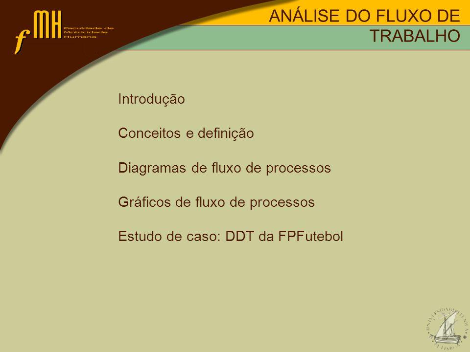 Introdução Conceitos e definição Diagramas de fluxo de processos Gráficos de fluxo de processos Estudo de caso: DDT da FPFutebol ANÁLISE DO FLUXO DE TRABALHO