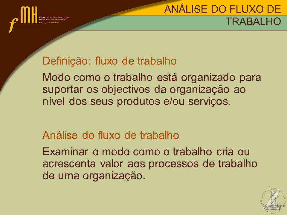Definição: fluxo de trabalho Modo como o trabalho está organizado para suportar os objectivos da organização ao nível dos seus produtos e/ou serviços.