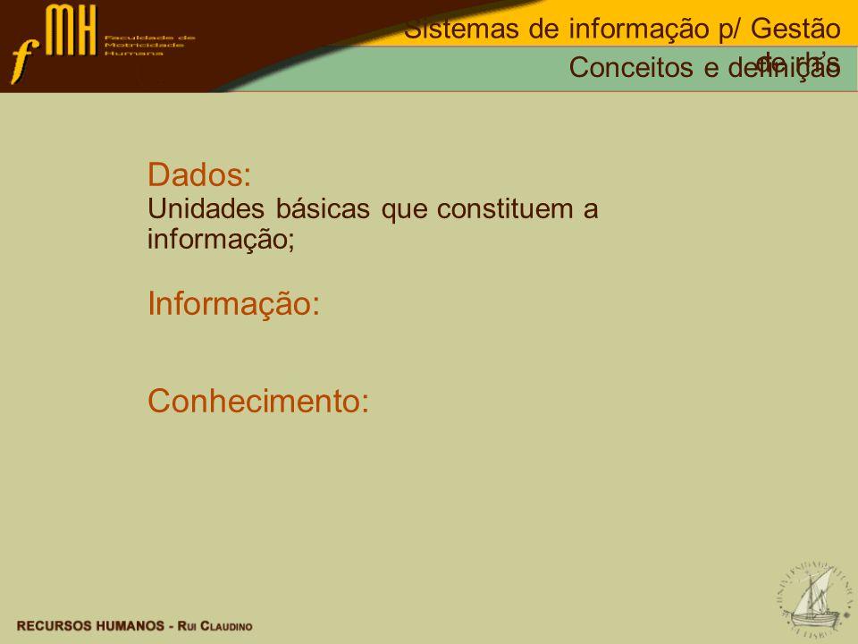 Dados: Unidades básicas que constituem a informação; Informação: Conhecimento: Conceitos e definição Sistemas de informação p/ Gestão de rhs