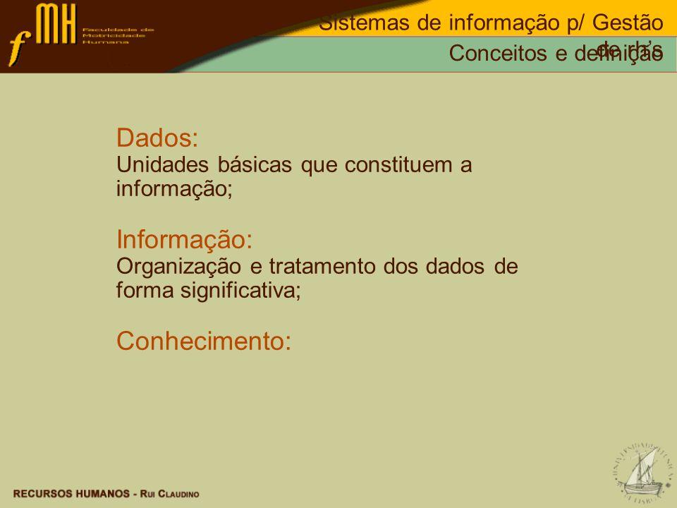 Dados: Unidades básicas que constituem a informação; Informação: Organização e tratamento dos dados de forma significativa; Conhecimento: Conceitos e