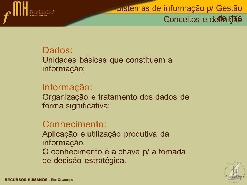 Dados: Unidades básicas que constituem a informação; Informação: Organização e tratamento dos dados de forma significativa; Conhecimento: Aplicação e