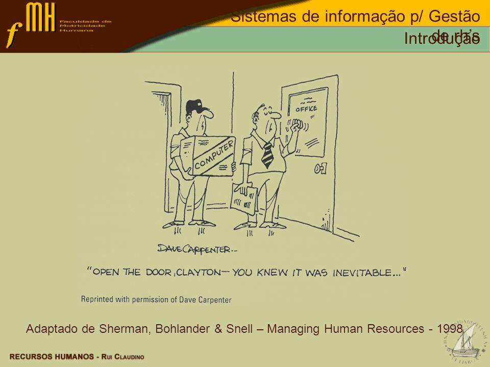 Sistemas de informação p/ Gestão de rhs Introdução História dos SIGRHs Conceitos e definição Aplicações para os SIGRH e-GRHs/e-HRM Bibliografia