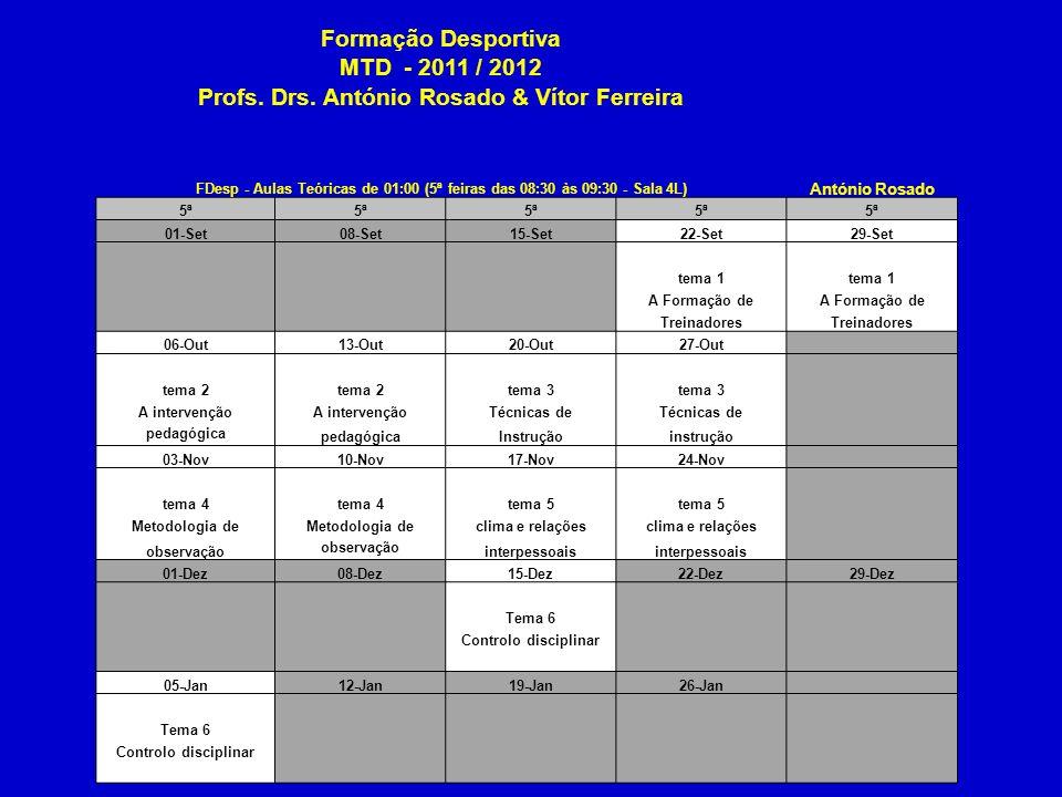 Formação Desportiva MTD - 2011 / 2012 Profs. Drs. António Rosado & Vítor Ferreira FDesp - Aulas Teóricas de 01:00 (5ª feiras das 08:30 às 09:30 - Sala