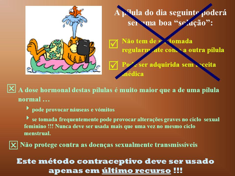 A – Quando deve ser usada? Quando não se usou qualquer método contraceptivo; Quando houve falha ou erro na utilização de um método contraceptivo (pres