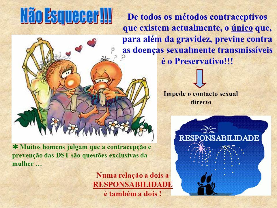 Está a ser desenvolvido um novo método contraceptivo que, a ser usado pelos Homens, é 100% eficaz !!! BREVEMENTE EM PORTUGAL