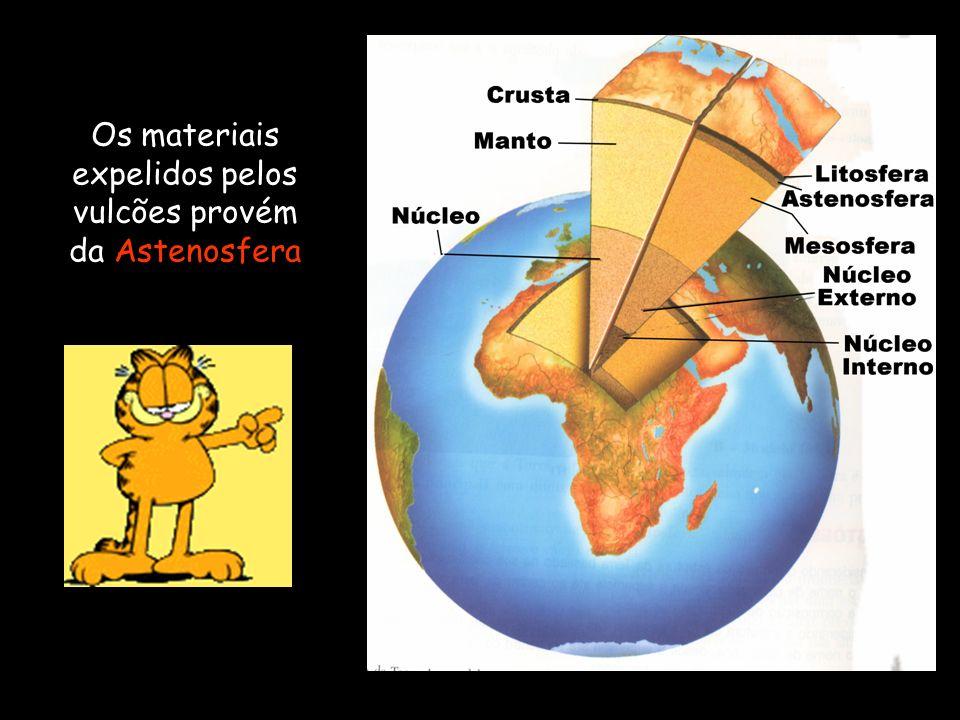 Os materiais expelidos pelos vulcões provém da Astenosfera