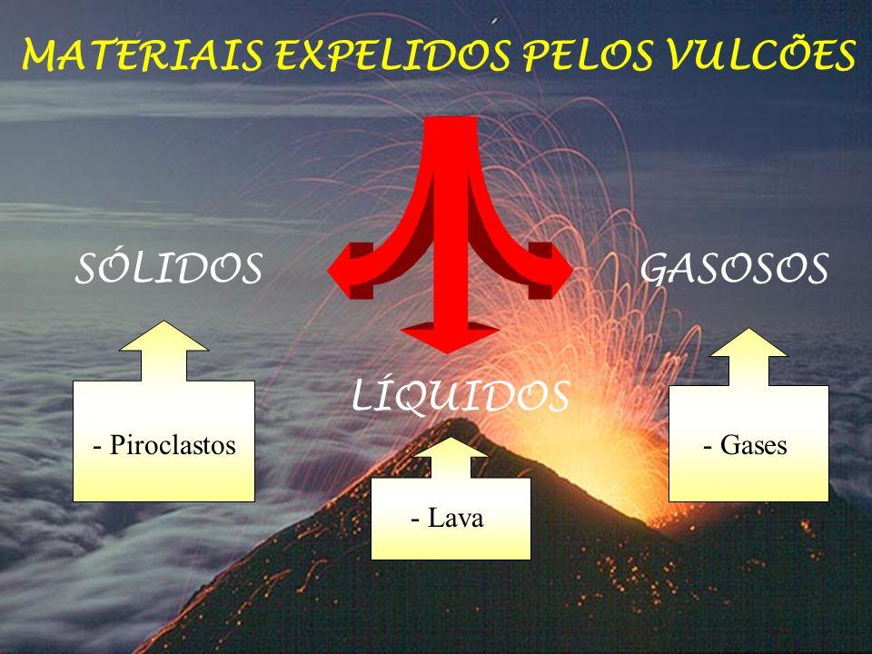 MATERIAIS EXPELIDOS PELOS VULCÕES SÓLIDOS LÍQUIDOS GASOSOS - Lava - Piroclastos- Gases