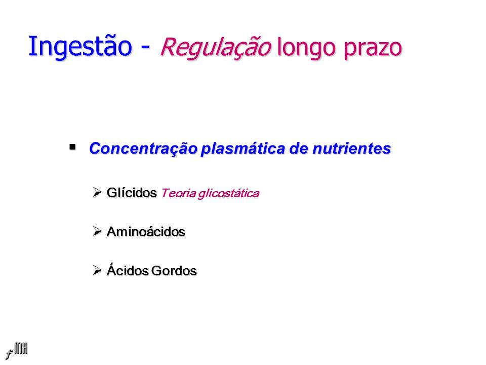 Ingestão - Regulação longo prazo Concentração plasmática de nutrientes Concentração plasmática de nutrientes Glícidos Glícidos Teoria glicostática Aminoácidos Aminoácidos Ácidos Gordos Ácidos Gordos