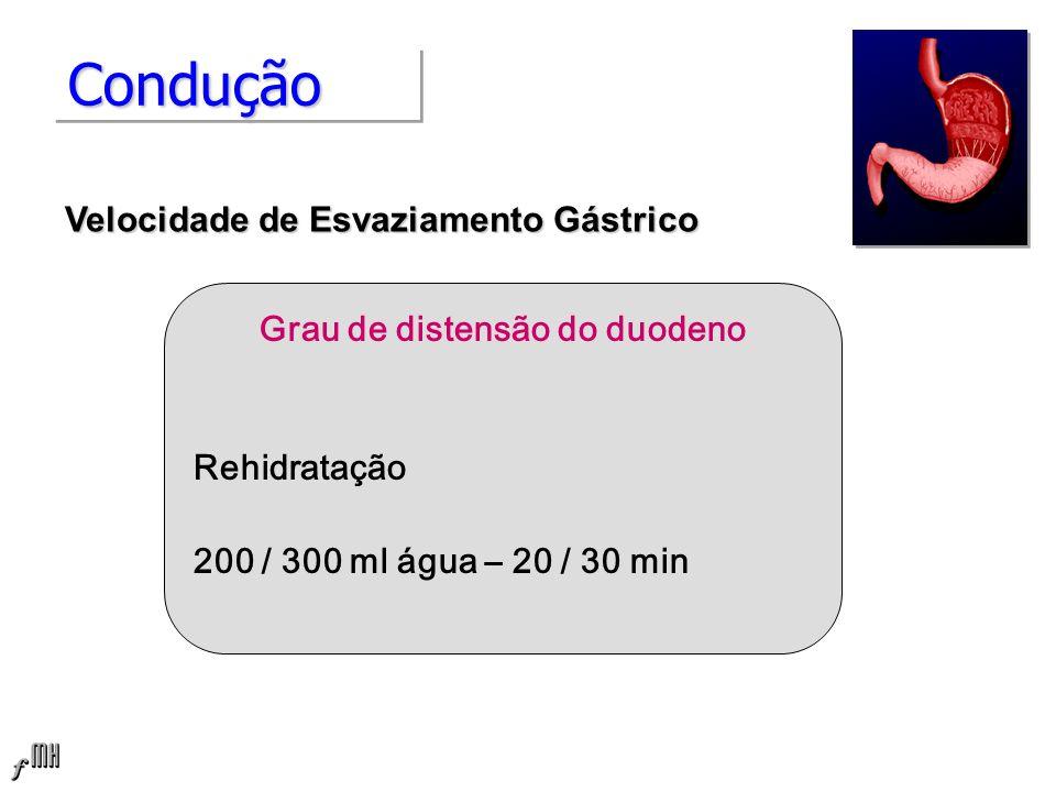 ConduçãoCondução Grau de distensão do duodeno Rehidratação 200 / 300 ml água – 20 / 30 min Velocidade de Esvaziamento Gástrico