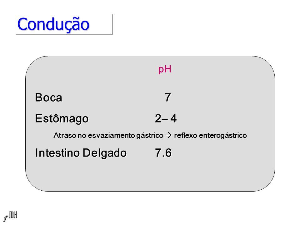 ConduçãoCondução pH Boca 7 Estômago2– 4 Atraso no esvaziamento gástrico reflexo enterogástrico Intestino Delgado7.6