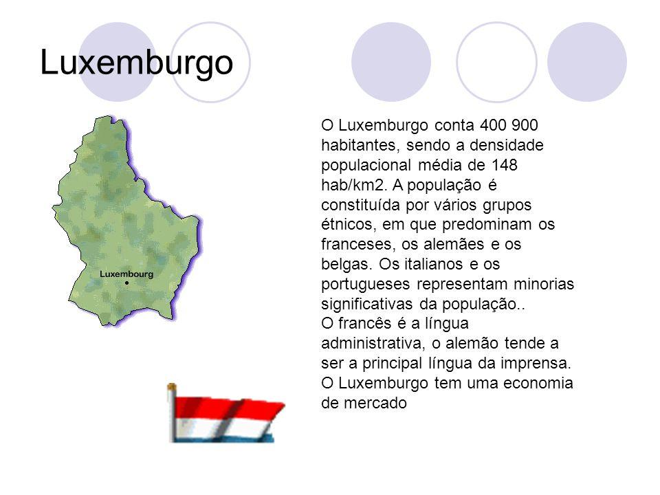 Luxemburgo O Luxemburgo conta 400 900 habitantes, sendo a densidade populacional média de 148 hab/km2. A população é constituída por vários grupos étn