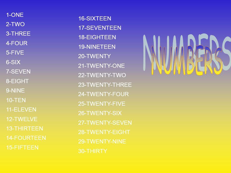 1-ONE 2-TWO 3-THREE 4-FOUR 5-FIVE 6-SIX 7-SEVEN 8-EIGHT 9-NINE 10-TEN 11-ELEVEN 12-TWELVE 13-THIRTEEN 14-FOURTEEN 15-FIFTEEN 16-SIXTEEN 17-SEVENTEEN 1