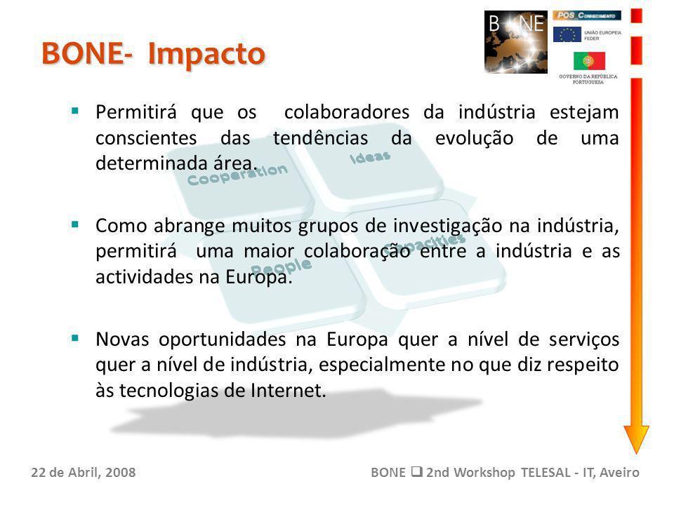 BONE- Impacto 22 de Abril, 2008BONE 2nd Workshop TELESAL - IT, Aveiro Permitirá que os colaboradores da indústria estejam conscientes das tendências da evolução de uma determinada área.