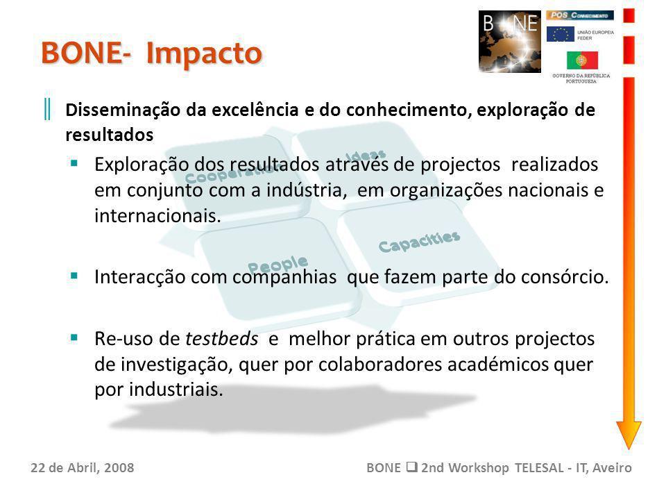BONE- Impacto 22 de Abril, 2008BONE 2nd Workshop TELESAL - IT, Aveiro Disseminação da excelência e do conhecimento, exploração de resultados Exploração dos resultados através de projectos realizados em conjunto com a indústria, em organizações nacionais e internacionais.
