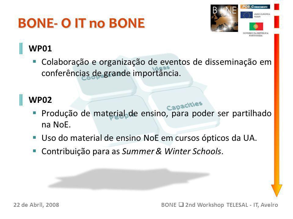 BONE- O IT no BONE 22 de Abril, 2008BONE 2nd Workshop TELESAL - IT, Aveiro WP01 Colaboração e organização de eventos de disseminação em conferências de grande importância.