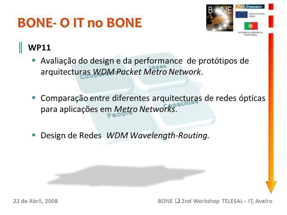 BONE- O IT no BONE 22 de Abril, 2008BONE 2nd Workshop TELESAL - IT, Aveiro WP11 Avaliação do design e da performance de protótipos de arquitecturas WD