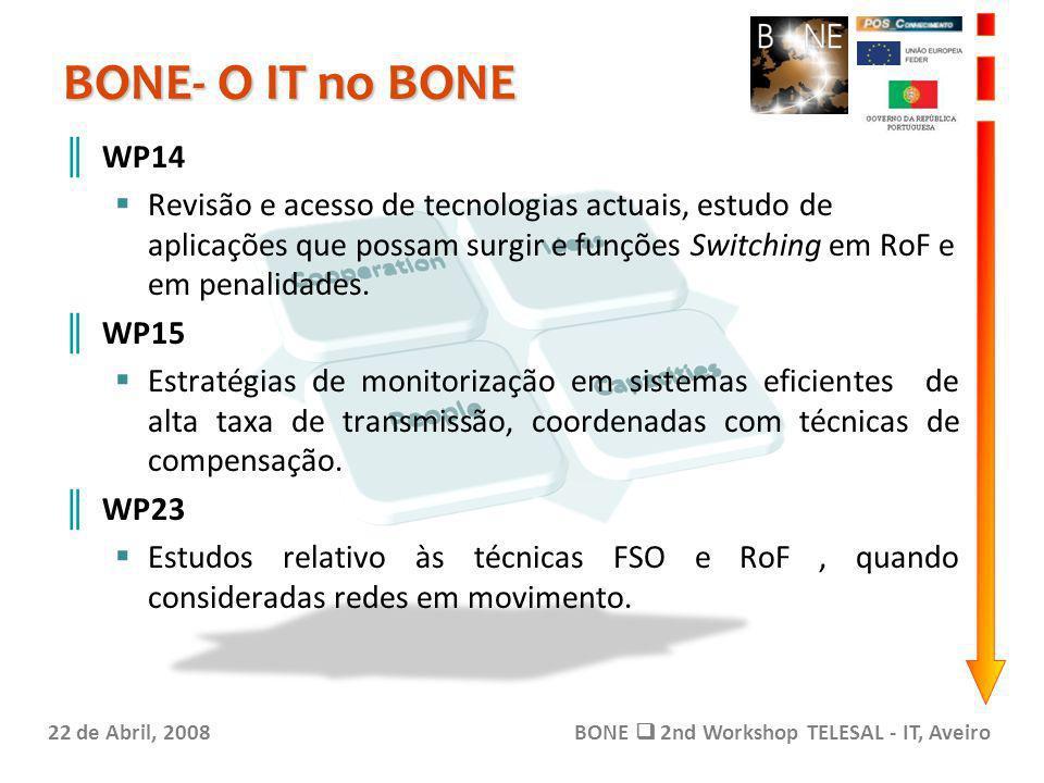 BONE- O IT no BONE 22 de Abril, 2008BONE 2nd Workshop TELESAL - IT, Aveiro WP14 Revisão e acesso de tecnologias actuais, estudo de aplicações que possam surgir e funções Switching em RoF e em penalidades.