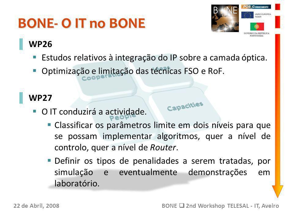 BONE- O IT no BONE 22 de Abril, 2008BONE 2nd Workshop TELESAL - IT, Aveiro WP26 Estudos relativos à integração do IP sobre a camada óptica. Optimizaçã