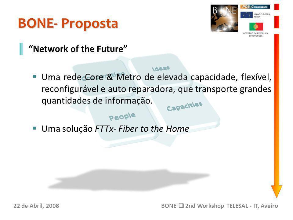 BONE- Proposta 22 de Abril, 2008BONE 2nd Workshop TELESAL - IT, Aveiro Network of the Future Uma rede Core & Metro de elevada capacidade, flexível, reconfigurável e auto reparadora, que transporte grandes quantidades de informação.