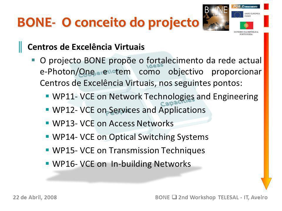 BONE- O conceito do projecto 22 de Abril, 2008BONE 2nd Workshop TELESAL - IT, Aveiro Centros de Excelência Virtuais O projecto BONE propõe o fortaleci