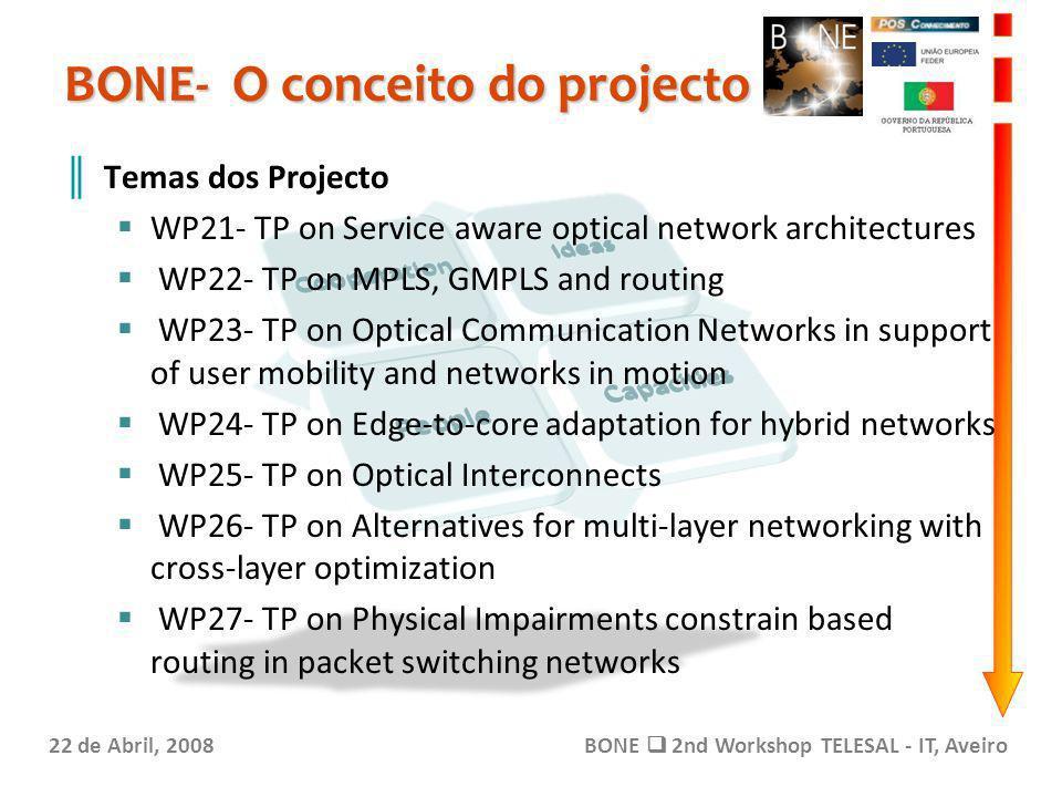 BONE- O conceito do projecto 22 de Abril, 2008BONE 2nd Workshop TELESAL - IT, Aveiro Temas dos Projecto WP21- TP on Service aware optical network arch