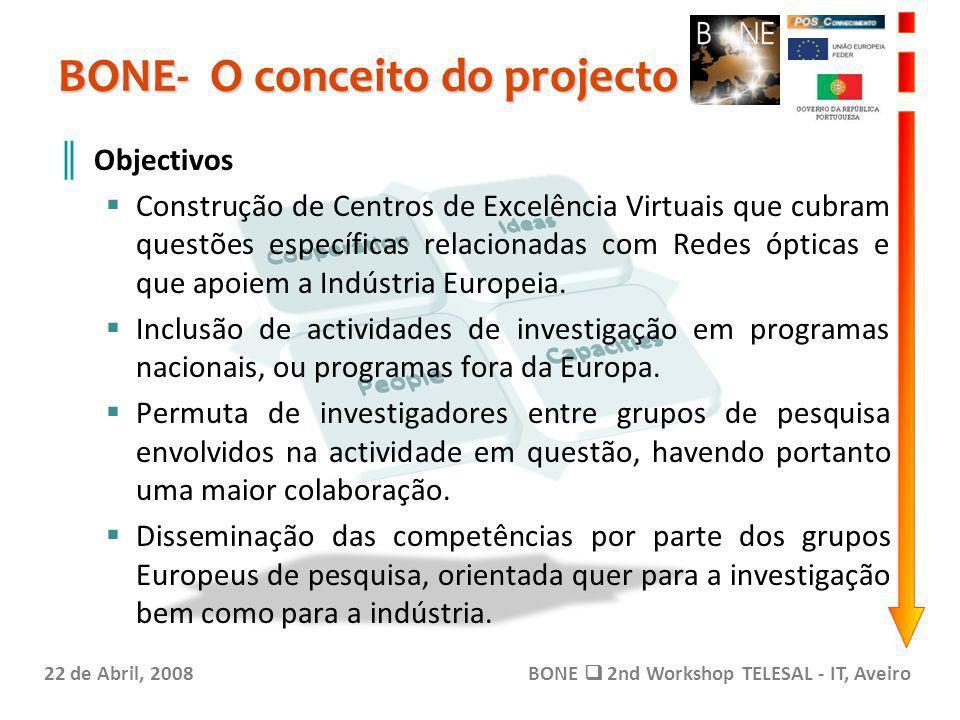 BONE- O conceito do projecto 22 de Abril, 2008BONE 2nd Workshop TELESAL - IT, Aveiro Objectivos Construção de Centros de Excelência Virtuais que cubram questões específicas relacionadas com Redes ópticas e que apoiem a Indústria Europeia.