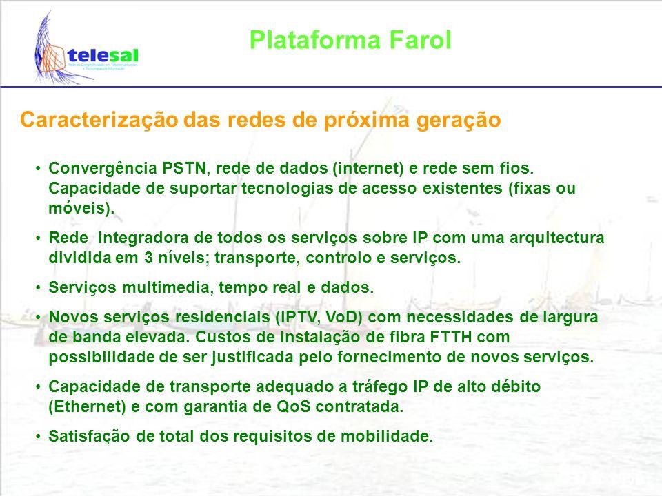 Plataforma Farol Inverse multiplex de nível 1: NG – PDH (G707,G7041,G7042 e G7043).