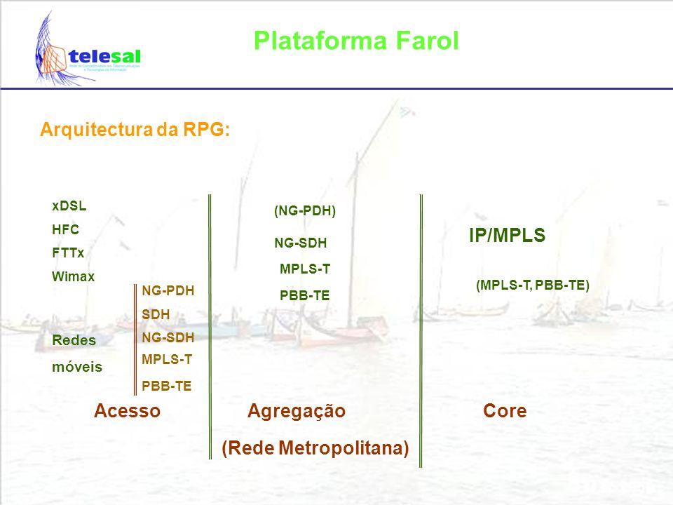 Plataforma Farol Redes de próxima geração - Serviços: Voz, dados e vídeo Triple play + Mobilidade Quadruple play + Mistura de serviços Quintuple play Infraestrutura de Controlo Arquitectura IMS (mobilidade, múltiplo acesso) + Controlo de Acesso