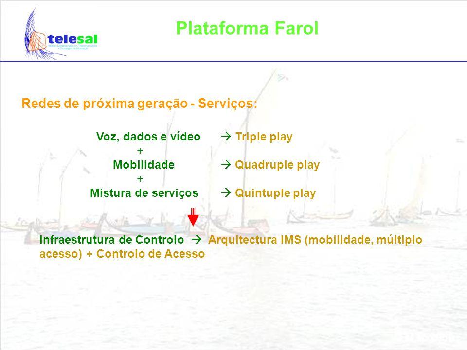 Plataforma Farol Controlo IMS RACF RACF: Resource and Admission Control Funtions WIMAX xDSL Acesso rádio Agregação CORE