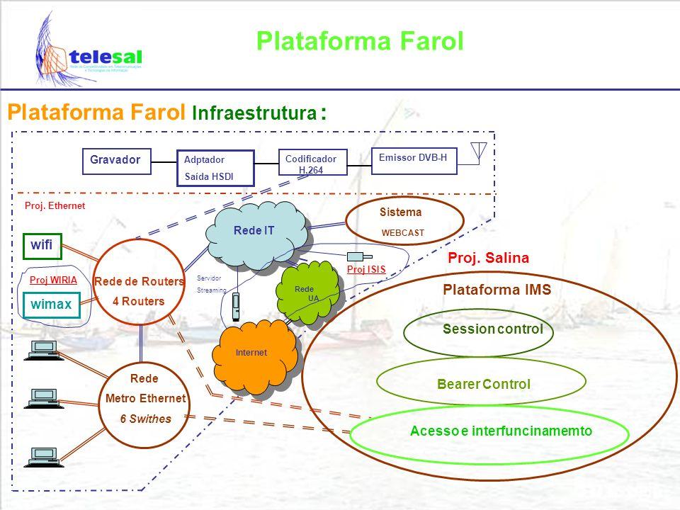 Plataforma Farol Plataforma Farol Serviços : -Difusão de eventos via vídeo - conferência IP e Web cast de vídeo -Alojamento de projectos -Difusão experimental de TV digital -Acesso a conteúdos multimédia via comunicações streaming.