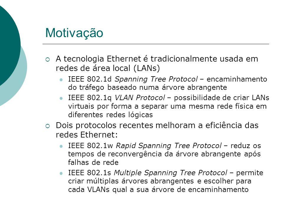 Motivação A tecnologia Ethernet é tradicionalmente usada em redes de área local (LANs) IEEE 802.1d Spanning Tree Protocol – encaminhamento do tráfego baseado numa árvore abrangente IEEE 802.1q VLAN Protocol – possibilidade de criar LANs virtuais por forma a separar uma mesma rede física em diferentes redes lógicas Dois protocolos recentes melhoram a eficiência das redes Ethernet: IEEE 802.1w Rapid Spanning Tree Protocol – reduz os tempos de reconvergência da árvore abrangente após falhas de rede IEEE 802.1s Multiple Spanning Tree Protocol – permite criar múltiplas árvores abrangentes e escolher para cada VLANs qual a sua árvore de encaminhamento