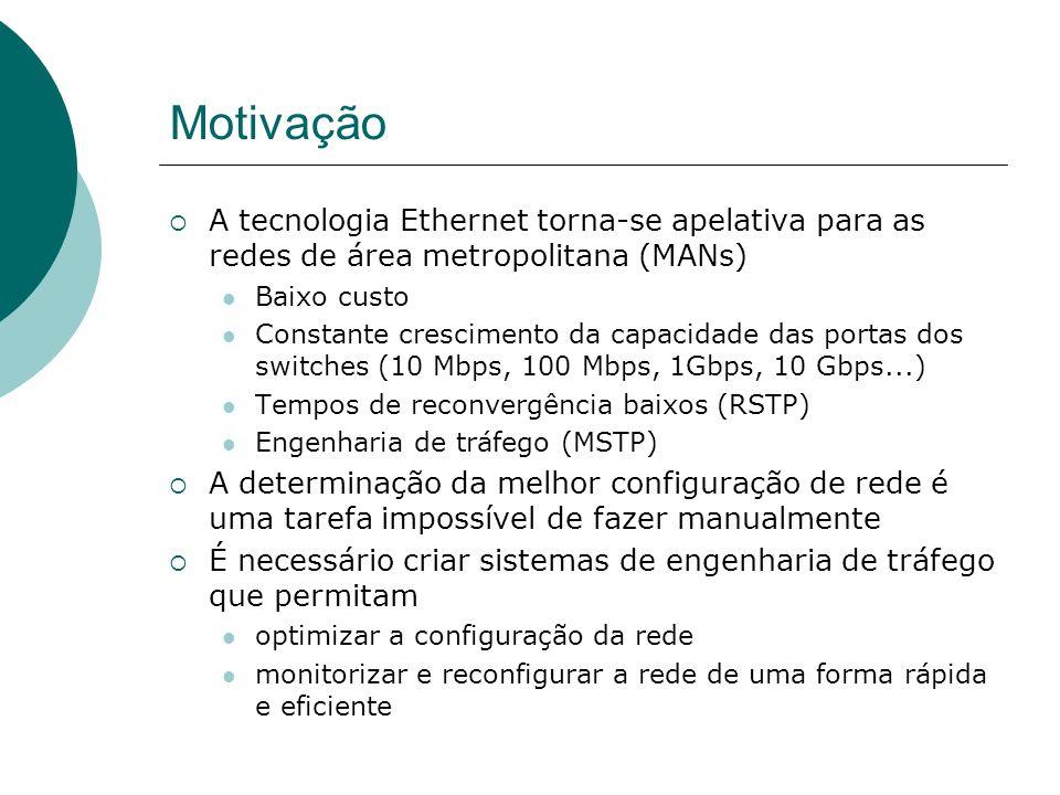 Motivação A tecnologia Ethernet torna-se apelativa para as redes de área metropolitana (MANs) Baixo custo Constante crescimento da capacidade das portas dos switches (10 Mbps, 100 Mbps, 1Gbps, 10 Gbps...) Tempos de reconvergência baixos (RSTP) Engenharia de tráfego (MSTP) A determinação da melhor configuração de rede é uma tarefa impossível de fazer manualmente É necessário criar sistemas de engenharia de tráfego que permitam optimizar a configuração da rede monitorizar e reconfigurar a rede de uma forma rápida e eficiente