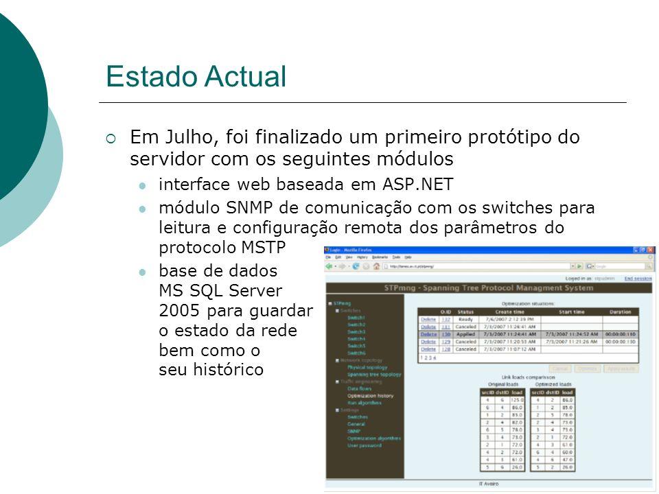 Estado Actual Em Julho, foi finalizado um primeiro protótipo do servidor com os seguintes módulos interface web baseada em ASP.NET módulo SNMP de comunicação com os switches para leitura e configuração remota dos parâmetros do protocolo MSTP base de dados MS SQL Server 2005 para guardar o estado da rede bem como o seu histórico