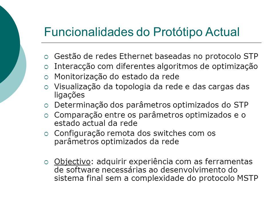 Funcionalidades do Protótipo Actual Gestão de redes Ethernet baseadas no protocolo STP Interacção com diferentes algoritmos de optimização Monitorização do estado da rede Visualização da topologia da rede e das cargas das ligações Determinação dos parâmetros optimizados do STP Comparação entre os parâmetros optimizados e o estado actual da rede Configuração remota dos switches com os parâmetros optimizados da rede Objectivo: adquirir experiência com as ferramentas de software necessárias ao desenvolvimento do sistema final sem a complexidade do protocolo MSTP