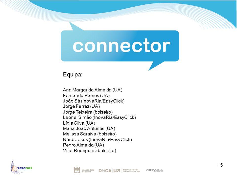 15 Equipa: Ana Margarida Almeida (UA) Fernando Ramos (UA) João Sá (InovaRia/EasyClick) Jorge Ferraz (UA) Jorge Teixeira (bolseiro) Leonel Simão (InovaRia/EasyClick) Lídia Silva (UA) Maria João Antunes (UA) Melissa Saraiva (bolseiro) Nuno Jesus (InovaRia/EasyClick) Pedro Almeida (UA) Vítor Rodrigues (bolseiro)