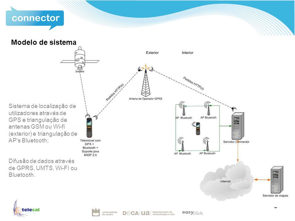 5 Sistema de localização de utilizadores através de GPS e triangulação de antenas GSM ou Wi-fi (exterior) e triangulação de AP s Bluetooth; Difusão de dados através de GPRS, UMTS, Wi-FI ou Bluetooth.