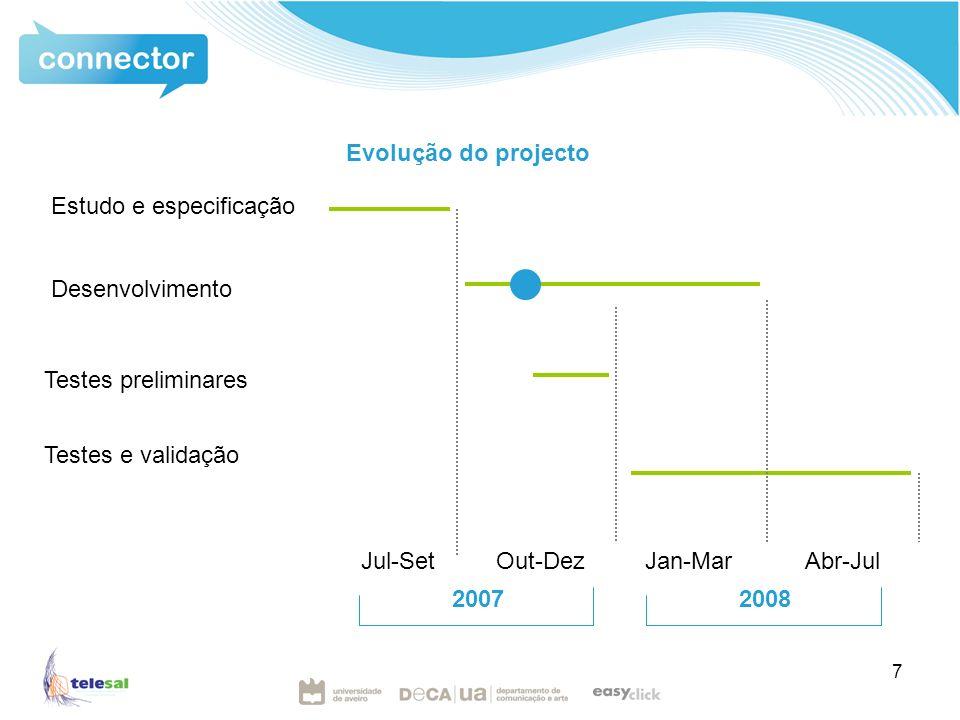 7 Estudo e especificação Desenvolvimento Testes e validação Jul-Set Out-Dez Jan-Mar Abr-Jul 2007 2008 Evolução do projecto Testes preliminares