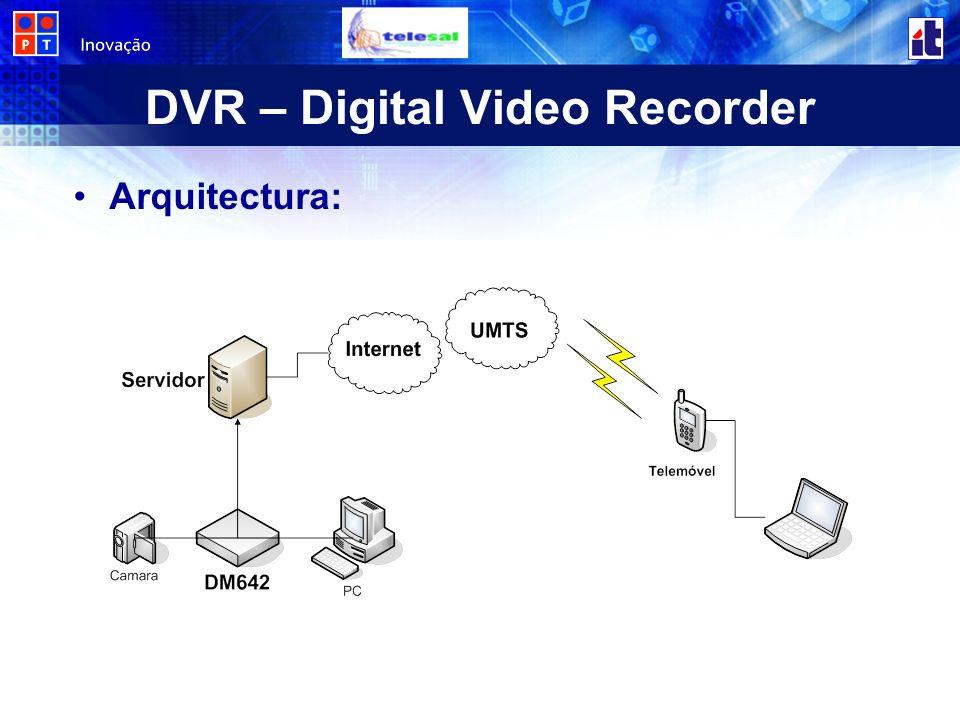DVR – Digital Video Recorder Arquitectura: