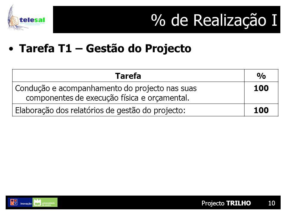 Projecto TRILHO10 % de Realização I Tarefa T1 – Gestão do Projecto Tarefa% Condução e acompanhamento do projecto nas suas componentes de execução físi