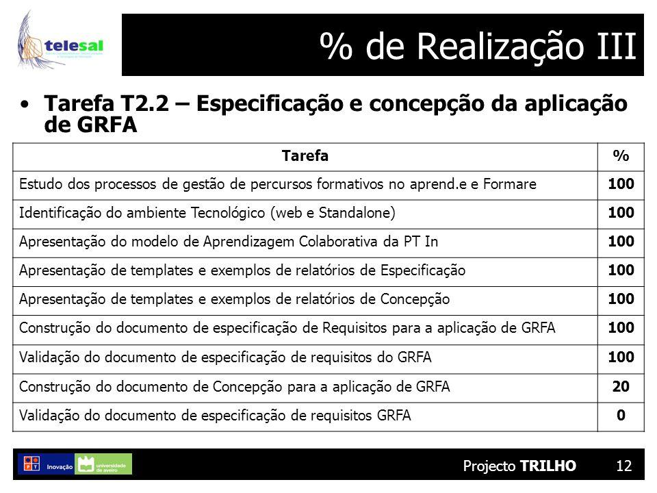 Projecto TRILHO12 % de Realização III Tarefa T2.2 – Especificação e concepção da aplicação de GRFA Tarefa% Estudo dos processos de gestão de percursos formativos no aprend.e e Formare100 Identificação do ambiente Tecnológico (web e Standalone)100 Apresentação do modelo de Aprendizagem Colaborativa da PT In100 Apresentação de templates e exemplos de relatórios de Especificação100 Apresentação de templates e exemplos de relatórios de Concepção100 Construção do documento de especificação de Requisitos para a aplicação de GRFA100 Validação do documento de especificação de requisitos do GRFA100 Construção do documento de Concepção para a aplicação de GRFA20 Validação do documento de especificação de requisitos GRFA0