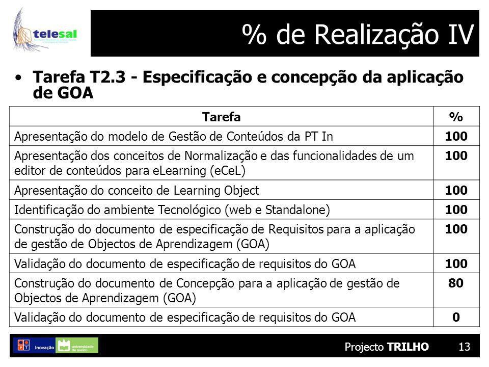 Projecto TRILHO13 % de Realização IV Tarefa T2.3 - Especificação e concepção da aplicação de GOA Tarefa% Apresentação do modelo de Gestão de Conteúdos