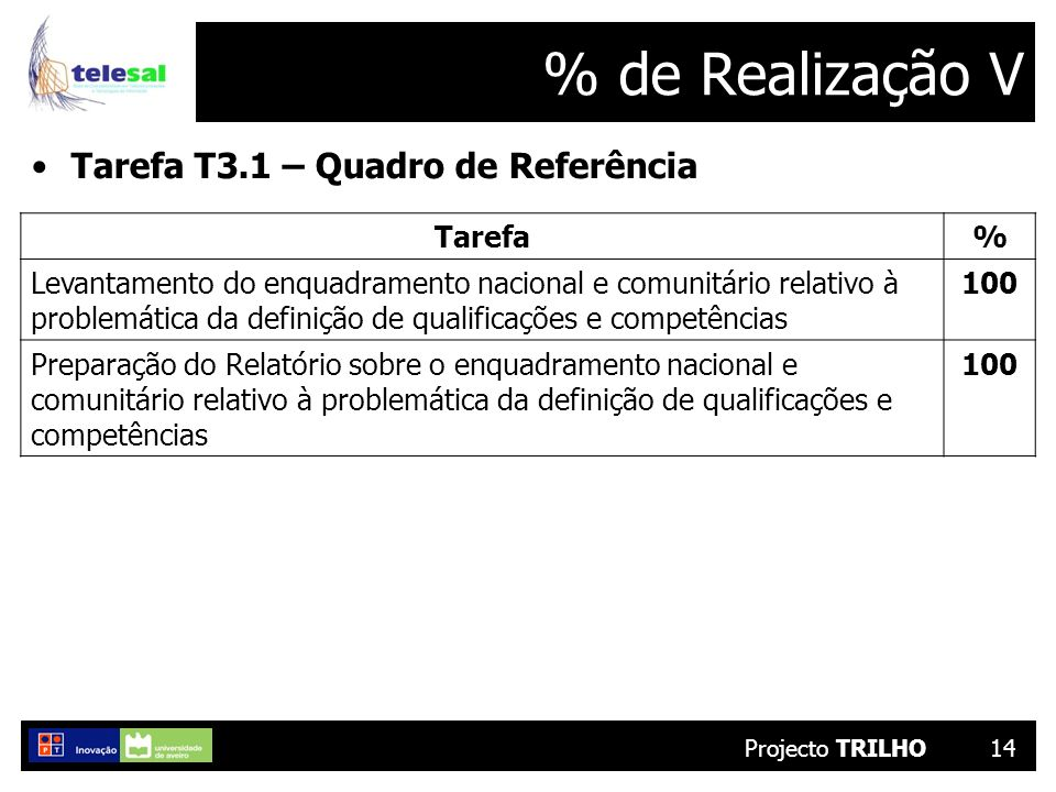 Projecto TRILHO14 % de Realização V Tarefa T3.1 – Quadro de Referência Tarefa% Levantamento do enquadramento nacional e comunitário relativo à problemática da definição de qualificações e competências 100 Preparação do Relatório sobre o enquadramento nacional e comunitário relativo à problemática da definição de qualificações e competências 100